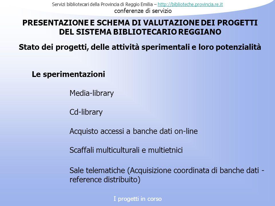 Servizi bibliotecari della Provincia di Reggio Emilia – http://biblioteche.provincia.re.it conferenze di serviziohttp://biblioteche.provincia.re.it Stato dei progetti, delle attività sperimentali e loro potenzialità PRESENTAZIONE E SCHEMA DI VALUTAZIONE DEI PROGETTI DEL SISTEMA BIBLIOTECARIO REGGIANO Le sperimentazioni Media-library Cd-library Acquisto accessi a banche dati on-line Scaffali multiculturali e multietnici Sale telematiche (Acquisizione coordinata di banche dati - reference distribuito) I progetti in corso