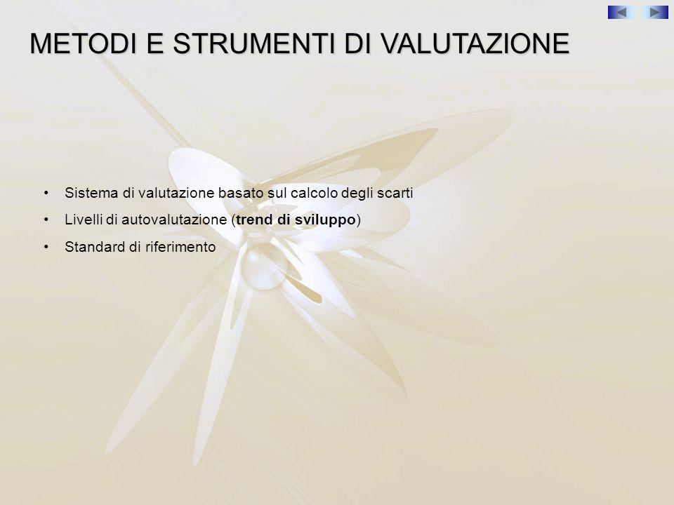 Sistema di valutazione basato sul calcolo degli scarti Livelli di autovalutazione (trend di sviluppo) Standard di riferimento METODI E STRUMENTI DI VALUTAZIONE