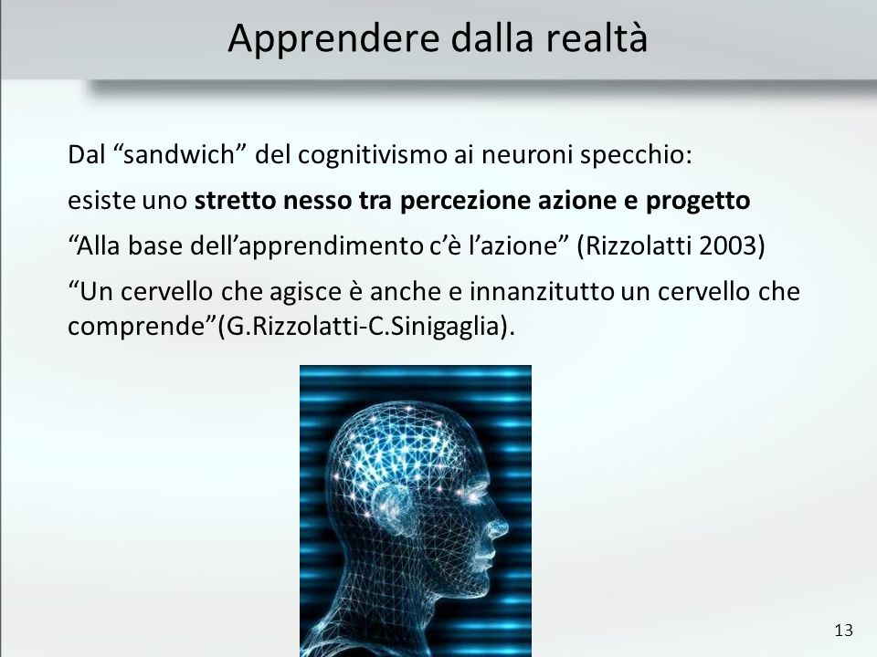 13 Apprendere dalla realtà Dal sandwich del cognitivismo ai neuroni specchio: esiste uno stretto nesso tra percezione azione e progetto Alla base dellapprendimento cè lazione (Rizzolatti 2003) Un cervello che agisce è anche e innanzitutto un cervello che comprende(G.Rizzolatti-C.Sinigaglia).