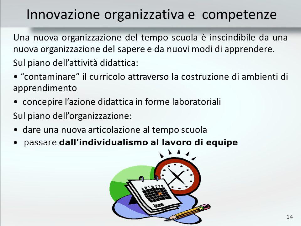 14 Innovazione organizzativa e competenze Una nuova organizzazione del tempo scuola è inscindibile da una nuova organizzazione del sapere e da nuovi modi di apprendere.