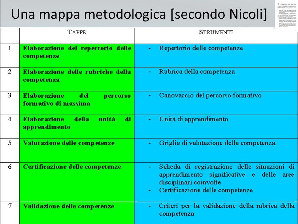 16 Una mappa metodologica [secondo Nicoli]