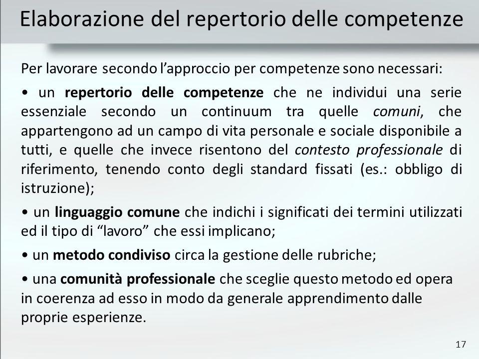 17 Elaborazione del repertorio delle competenze Per lavorare secondo lapproccio per competenze sono necessari: un repertorio delle competenze che ne i