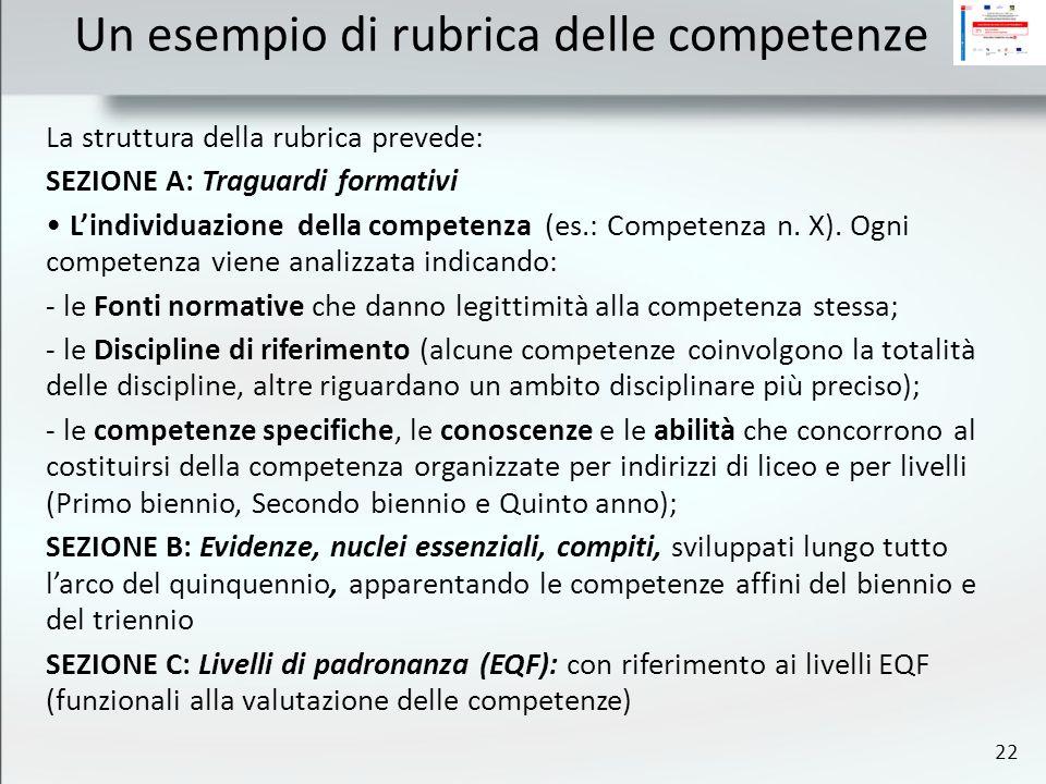 22 Un esempio di rubrica delle competenze La struttura della rubrica prevede: SEZIONE A: Traguardi formativi Lindividuazione della competenza (es.: Co