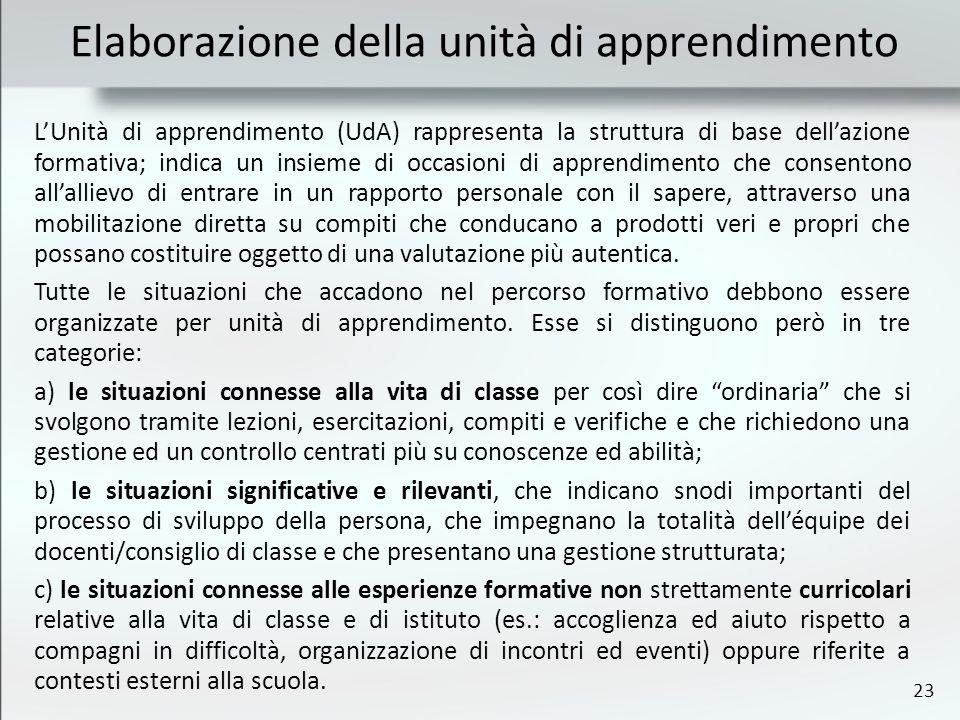 23 Elaborazione della unità di apprendimento LUnità di apprendimento (UdA) rappresenta la struttura di base dellazione formativa; indica un insieme di