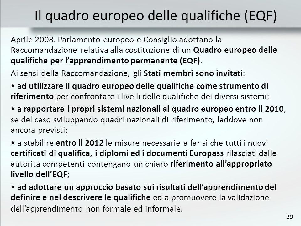 29 Il quadro europeo delle qualifiche (EQF) Aprile 2008. Parlamento europeo e Consiglio adottano la Raccomandazione relativa alla costituzione di un Q