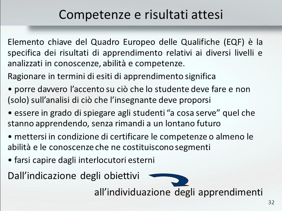32 Competenze e risultati attesi Elemento chiave del Quadro Europeo delle Qualifiche (EQF) è la specifica dei risultati di apprendimento relativi ai diversi livelli e analizzati in conoscenze, abilità e competenze.