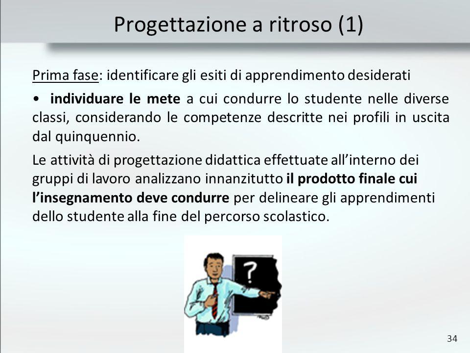 34 Progettazione a ritroso (1) Prima fase: identificare gli esiti di apprendimento desiderati individuare le mete a cui condurre lo studente nelle div