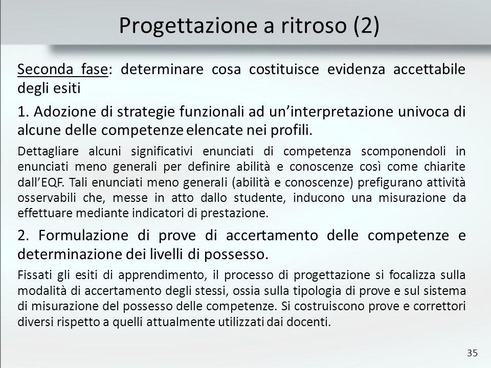 35 Progettazione a ritroso (2) Seconda fase: determinare cosa costituisce evidenza accettabile degli esiti 1.