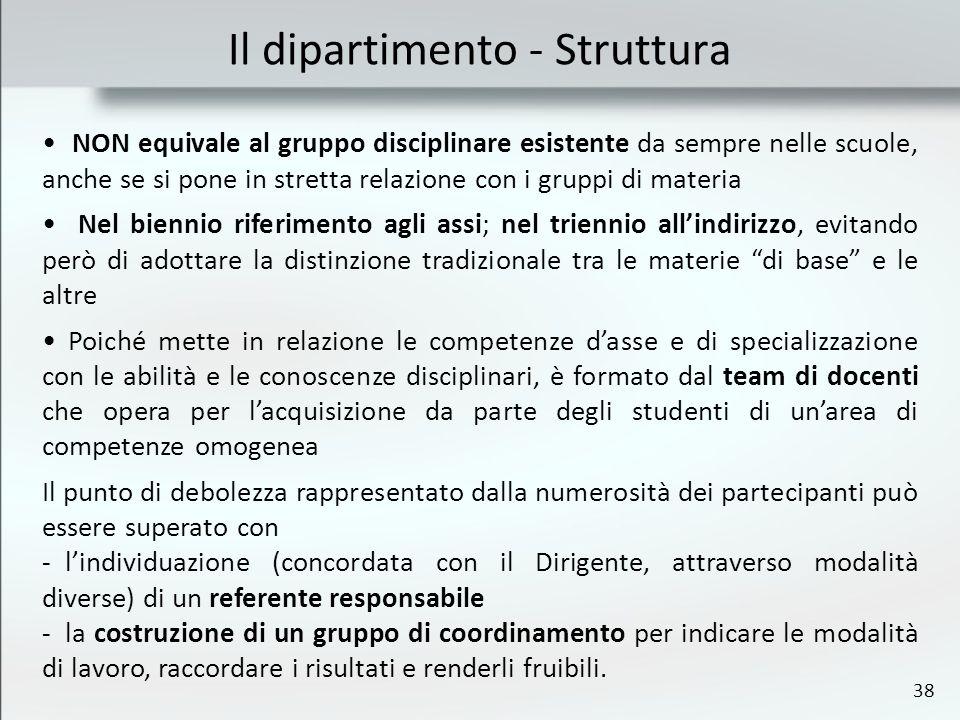 38 Il dipartimento - Struttura NON equivale al gruppo disciplinare esistente da sempre nelle scuole, anche se si pone in stretta relazione con i grupp