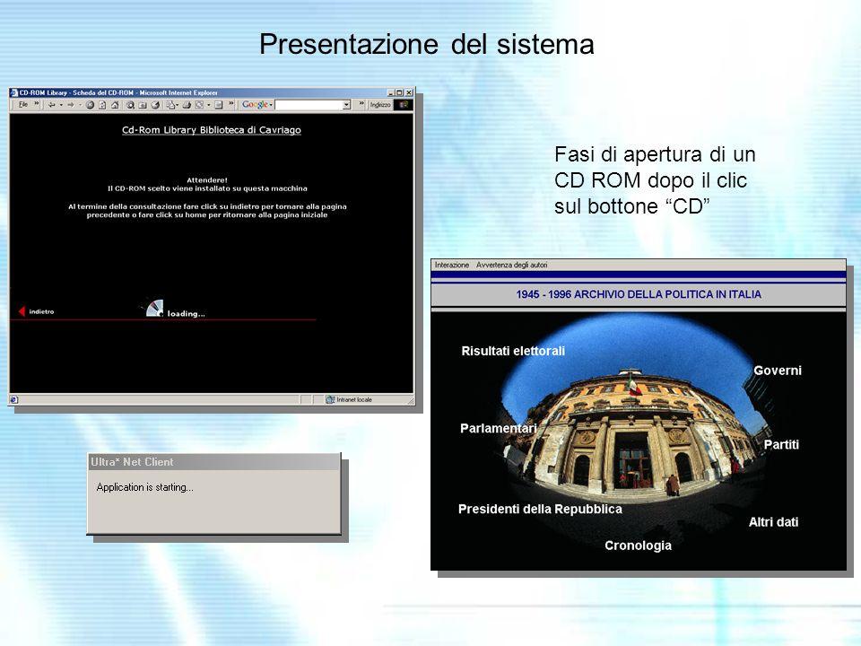 Presentazione del sistema Fasi di apertura di un CD ROM dopo il clic sul bottone CD