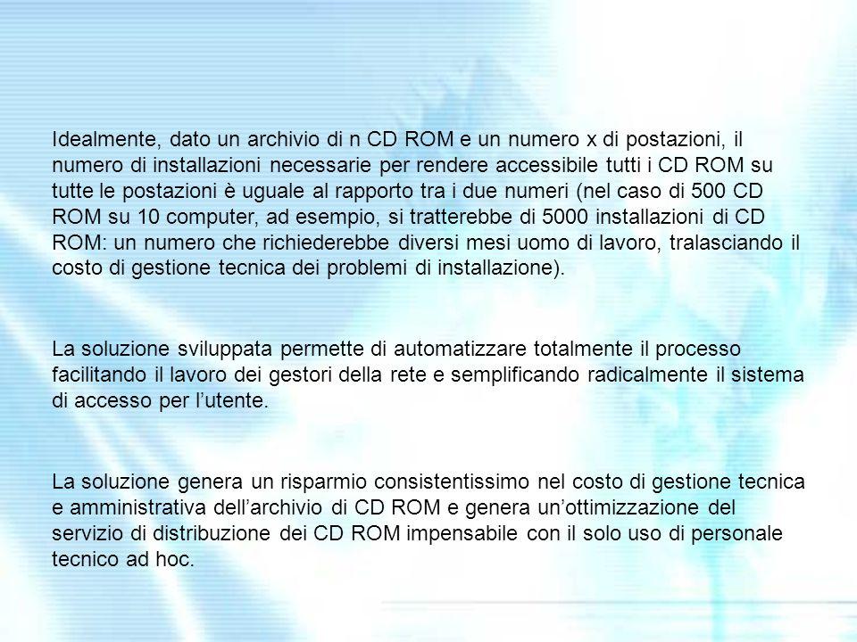 Idealmente, dato un archivio di n CD ROM e un numero x di postazioni, il numero di installazioni necessarie per rendere accessibile tutti i CD ROM su tutte le postazioni è uguale al rapporto tra i due numeri (nel caso di 500 CD ROM su 10 computer, ad esempio, si tratterebbe di 5000 installazioni di CD ROM: un numero che richiederebbe diversi mesi uomo di lavoro, tralasciando il costo di gestione tecnica dei problemi di installazione).