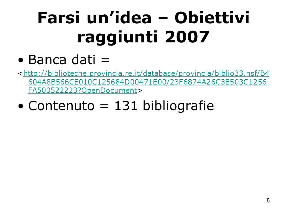 5 Farsi unidea – Obiettivi raggiunti 2007 Banca dati = http://biblioteche.provincia.re.it/database/provincia/biblio33.nsf/B4 604A8B566CE010C125684D004