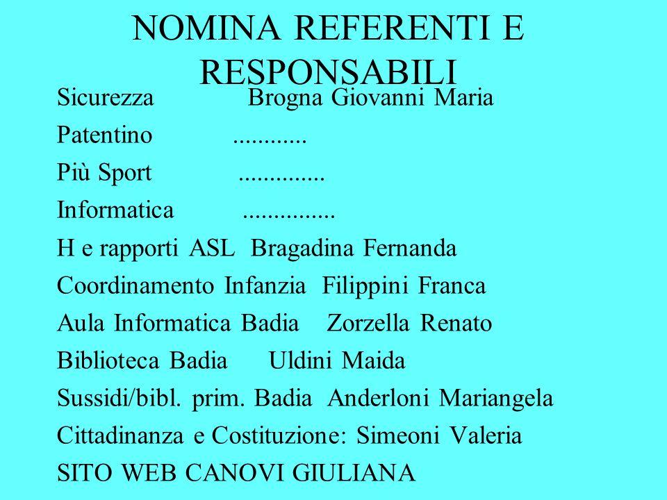 NOMINA REFERENTI E RESPONSABILI Sicurezza Brogna Giovanni Maria Patentino............ Più Sport.............. Informatica............... H e rapporti