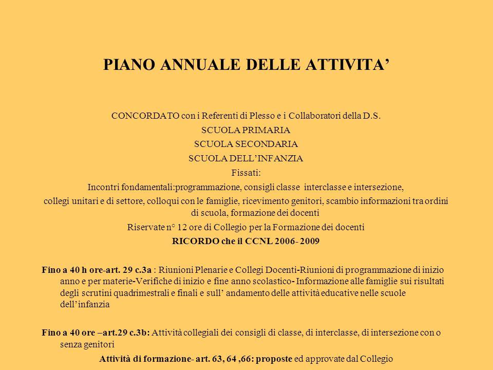 PIANO ANNUALE DELLE ATTIVITA CONCORDATO con i Referenti di Plesso e i Collaboratori della D.S. SCUOLA PRIMARIA SCUOLA SECONDARIA SCUOLA DELLINFANZIA F