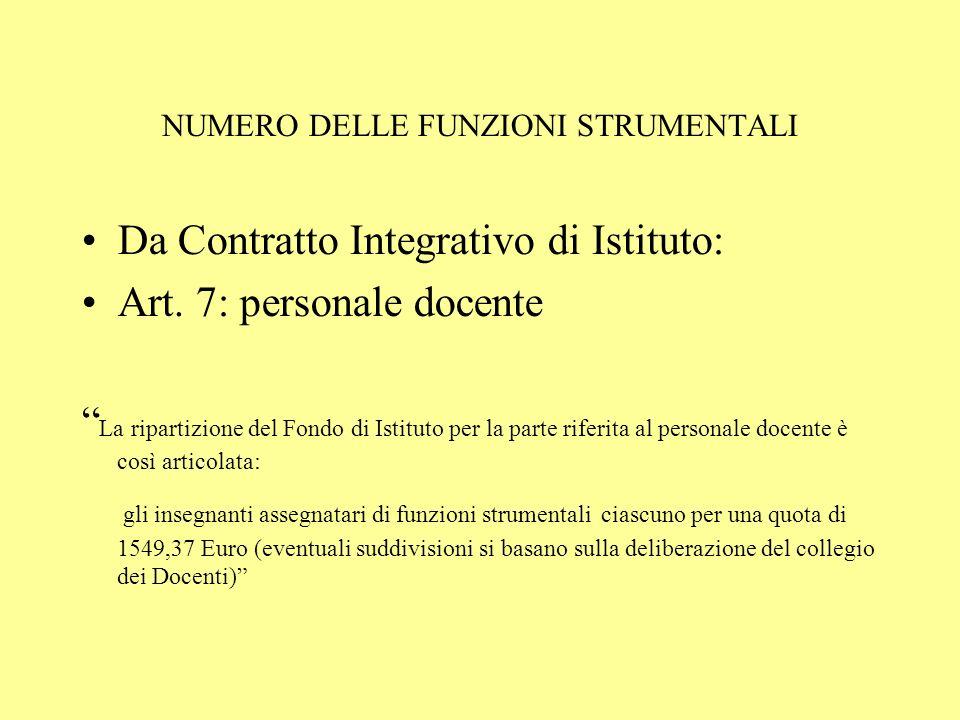 NUMERO DELLE FUNZIONI STRUMENTALI Da Contratto Integrativo di Istituto: Art. 7: personale docente La ripartizione del Fondo di Istituto per la parte r