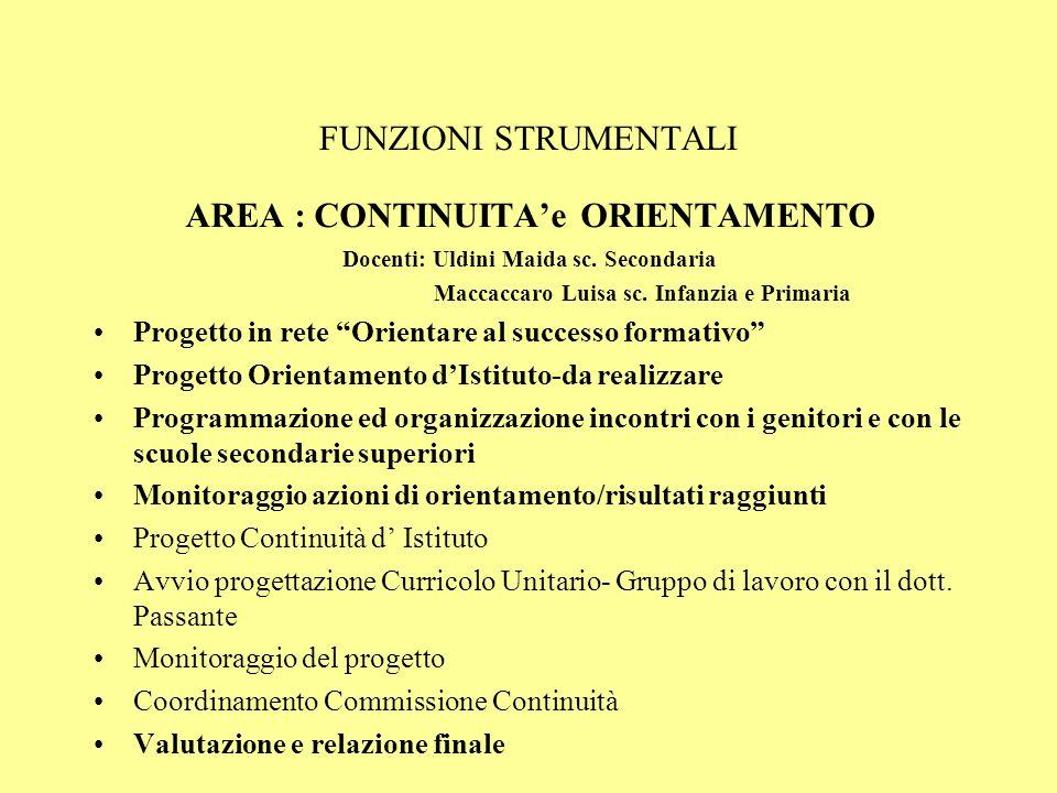 FUNZIONI STRUMENTALI AREA : CONTINUITAe ORIENTAMENTO Docenti: Uldini Maida sc.