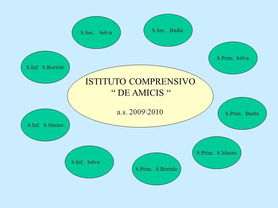Viene data lettura del verbale del Collegio del 25 Giugno 2009 che viene approvato a maggioranza con lastensione dei docenti che in quella seduta risu