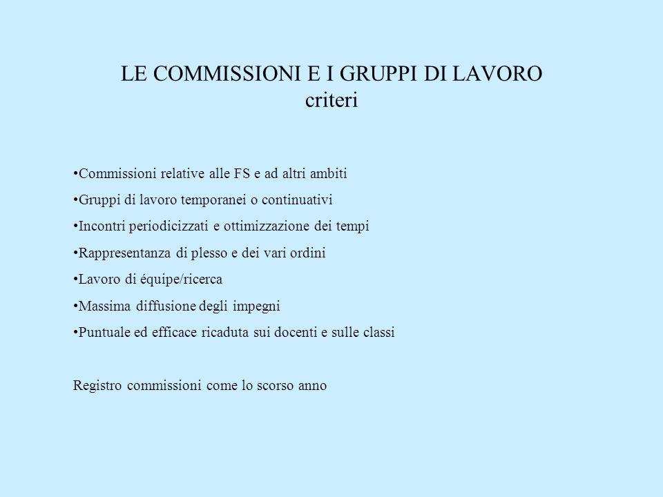Individuazione dei due docenti Collaboratori del DS (art.34 CCNL 2007; art.25 comma 5 D.Lvo n.165\2001 di cui il DS si avvale nello svolgimento delle