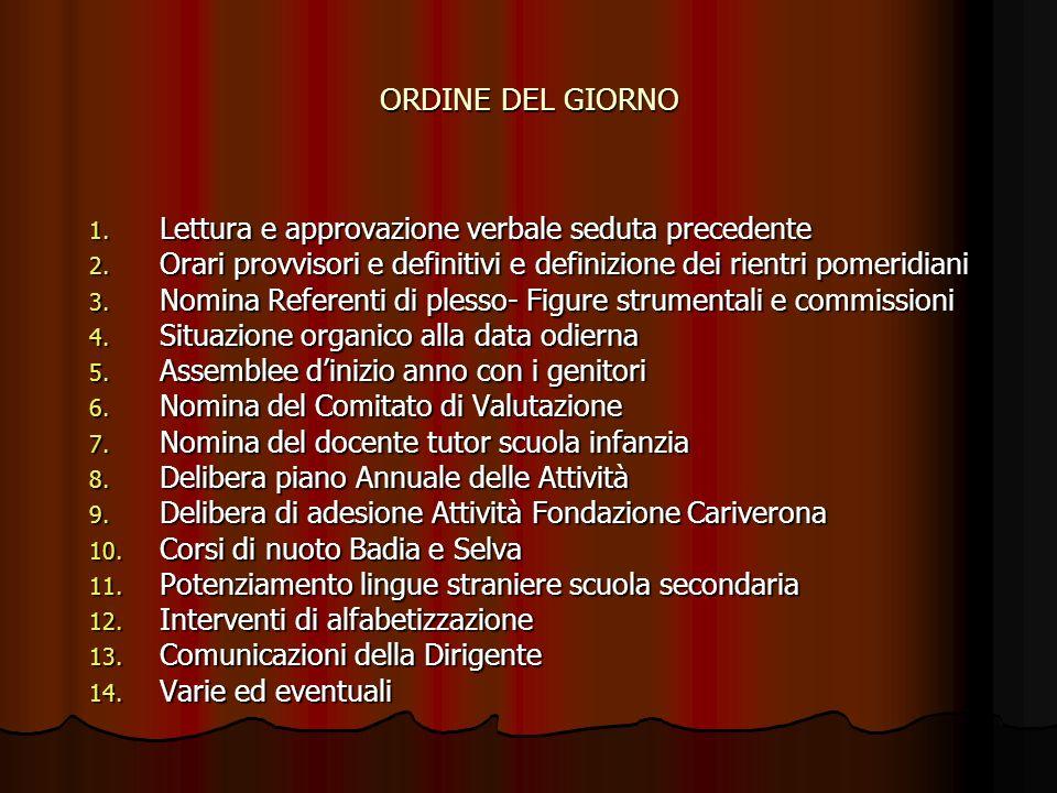 Nomina REFERENTI Plesso Bonomi Flavio sec.Badia Bonomi Flavio sec.