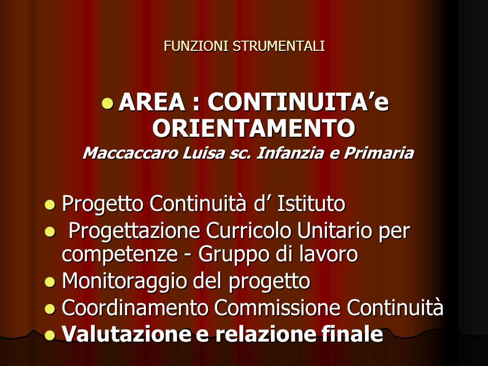 ATTIVAZIONE DI ALCUNE COMMISSIONI DEL COLLEGIO DOCENTI UNITARIO CURRICOLOUNITARIO SICUREZZA RESP.MACCACARO ULDINI R.