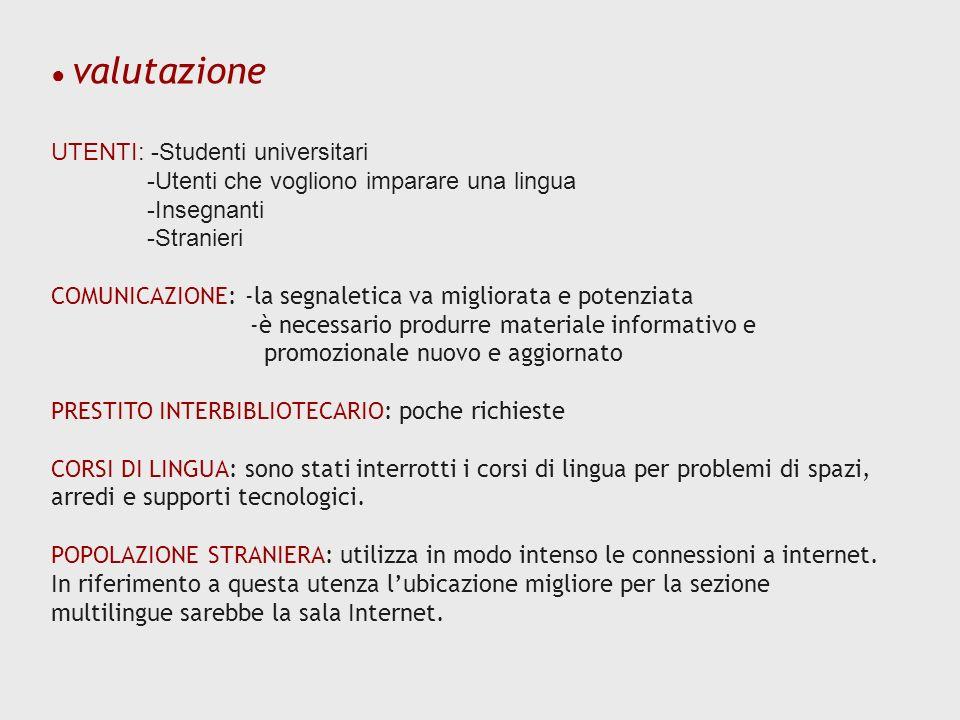 valutazione UTENTI: -Studenti universitari -Utenti che vogliono imparare una lingua -Insegnanti -Stranieri COMUNICAZIONE: -la segnaletica va migliorat