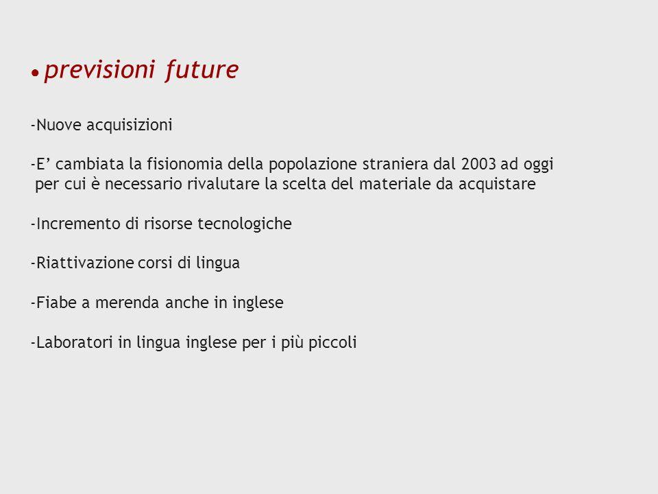 previsioni future -Nuove acquisizioni -E cambiata la fisionomia della popolazione straniera dal 2003 ad oggi per cui è necessario rivalutare la scelta