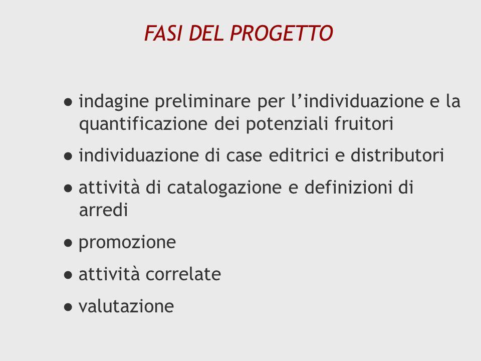 FASI DEL PROGETTO indagine preliminare per lindividuazione e la quantificazione dei potenziali fruitori individuazione di case editrici e distributori