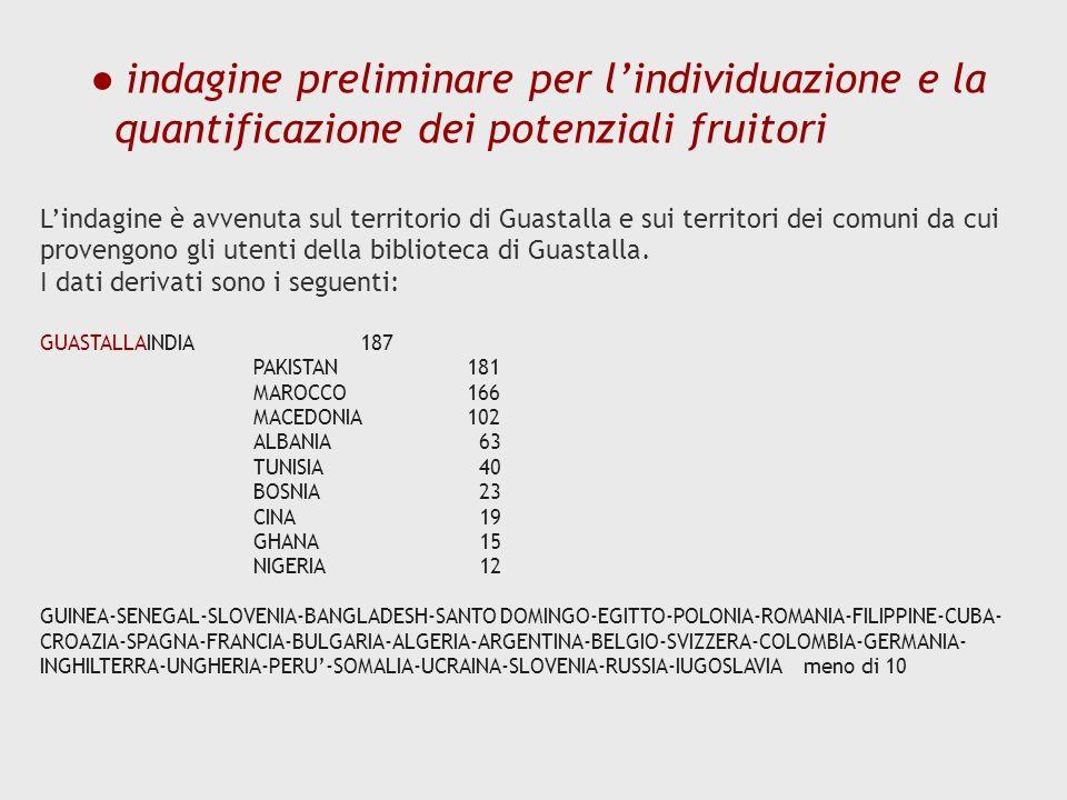 indagine preliminare per lindividuazione e la quantificazione dei potenziali fruitori Lindagine è avvenuta sul territorio di Guastalla e sui territori