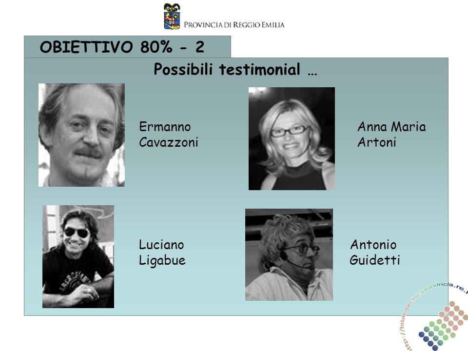 OBIETTIVO 80% - 2 Possibili testimonial … Luciano Ligabue Ermanno Cavazzoni Antonio Guidetti Anna Maria Artoni