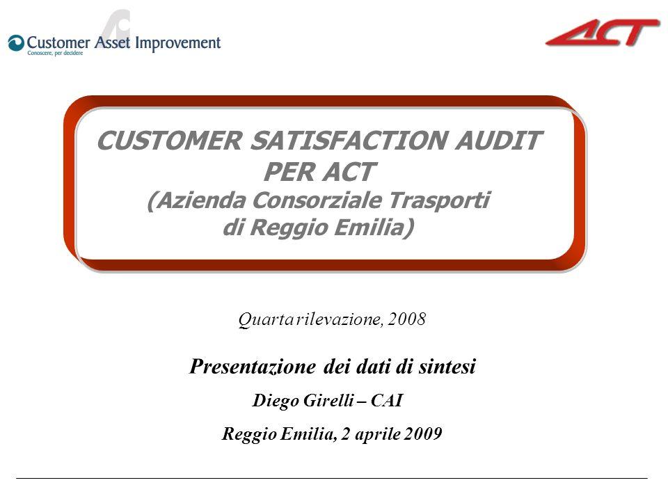 CUSTOMER SATISFACTION AUDIT PER ACT (Azienda Consorziale Trasporti di Reggio Emilia) Quarta rilevazione, 2008 Presentazione dei dati di sintesi Diego Girelli – CAI Reggio Emilia, 2 aprile 2009