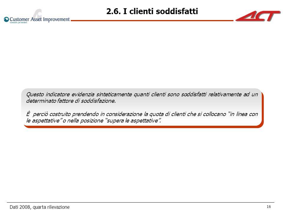 Dati 2008, quarta rilevazione 16 Questo indicatore evidenzia sinteticamente quanti clienti sono soddisfatti relativamente ad un determinato fattore di soddisfazione.