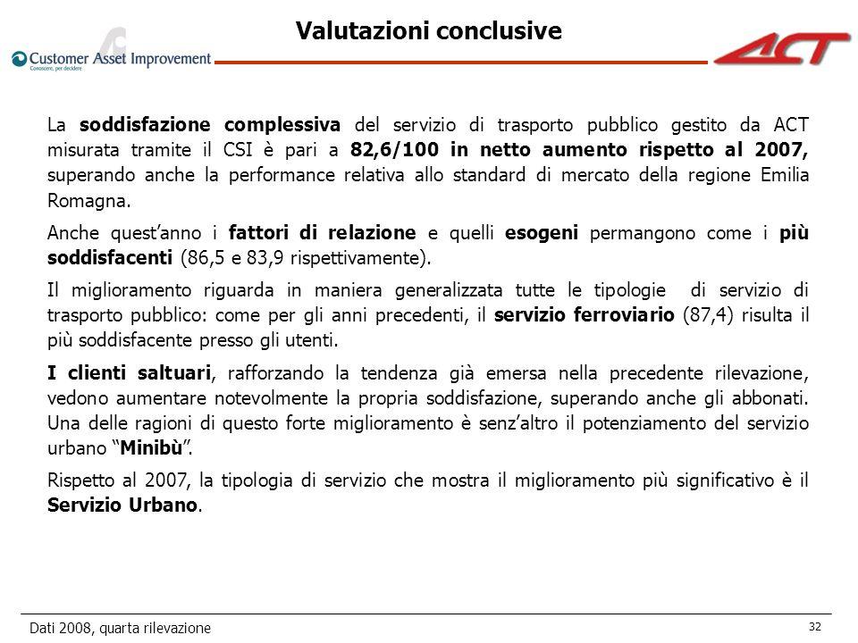 Dati 2008, quarta rilevazione 32 La soddisfazione complessiva del servizio di trasporto pubblico gestito da ACT misurata tramite il CSI è pari a 82,6/100 in netto aumento rispetto al 2007, superando anche la performance relativa allo standard di mercato della regione Emilia Romagna.