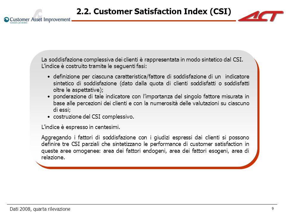 Dati 2008, quarta rilevazione 9 La soddisfazione complessiva dei clienti è rappresentata in modo sintetico dal CSI.