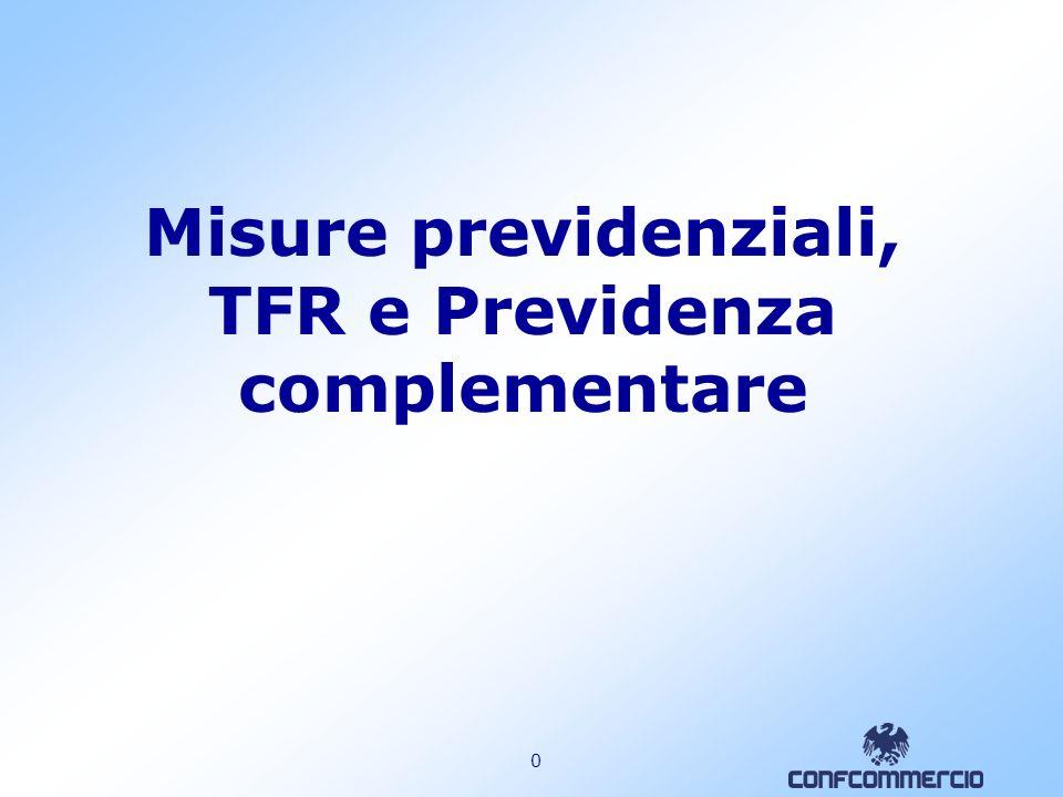 30 Occupato prima del 29/04/1993 50% del TFR a FON.TE.