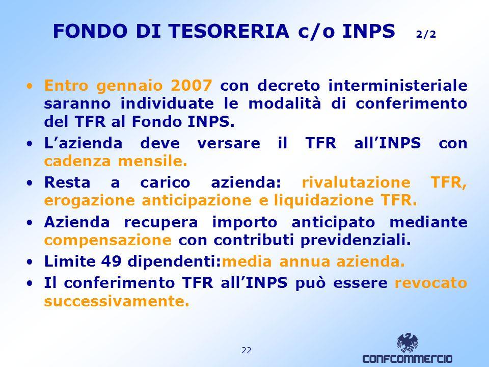 21 FONDO DI TESORERIA c/o INPS (commi 755 e 756) 1/2 Dall 1.1.2007 Fondo di tesoreria c/o INPS Al Fondo affluisce il 100% del TFR maturando dei lavora