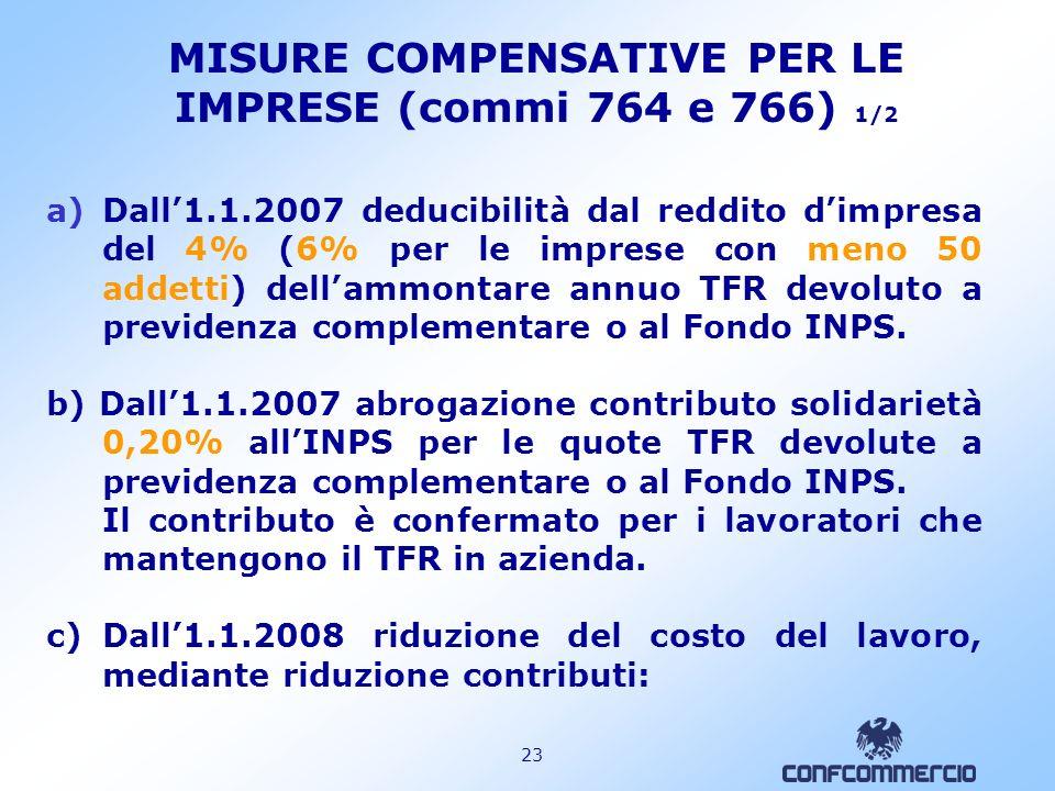 22 FONDO DI TESORERIA c/o INPS 2/2 Entro gennaio 2007 con decreto interministeriale saranno individuate le modalità di conferimento del TFR al Fondo I