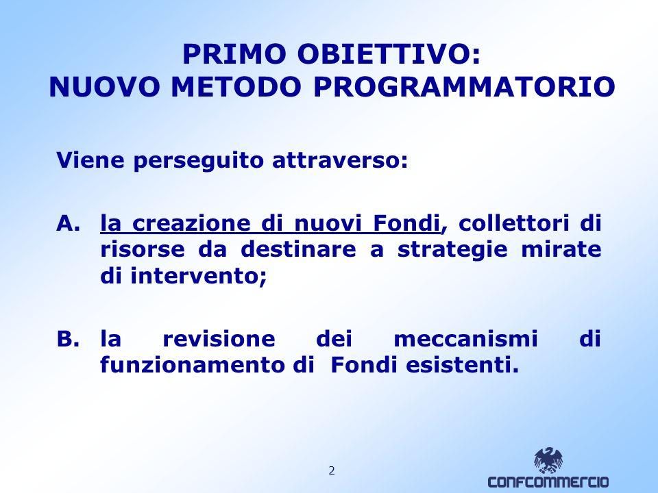 2 PRIMO OBIETTIVO: NUOVO METODO PROGRAMMATORIO Viene perseguito attraverso: A.la creazione di nuovi Fondi, collettori di risorse da destinare a strategie mirate di intervento; B.la revisione dei meccanismi di funzionamento di Fondi esistenti.