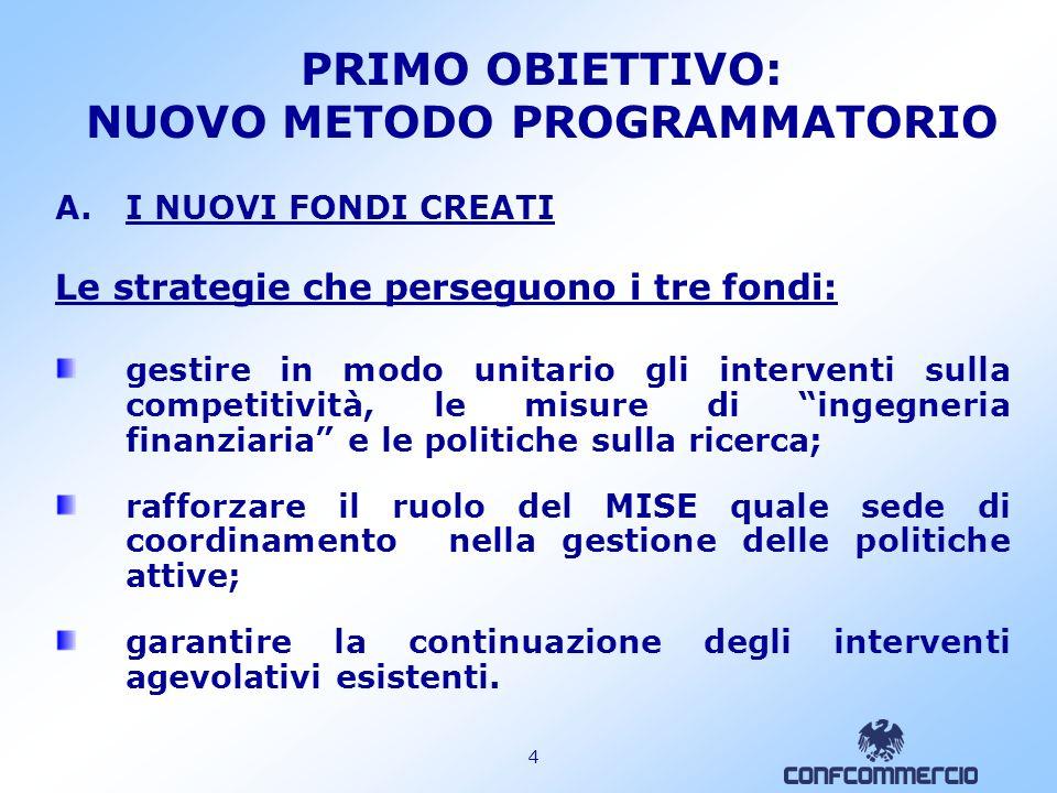 3 PRIMO OBIETTIVO: NUOVO METODO PROGRAMMATORIO A.I NUOVI FONDI CREATI Sono istituiti tre nuovi Fondi: Il Fondo per la competitività e lo sviluppo 1.020 milioni di euro nel triennio (comma 841); Il Fondo per la Finanza di impresa 300 milioni nel triennio (comma 847); Il Fondo per gli investimenti in ricerca scientifica e tecnologica; risorse del fondo ricerca di base + Far (comma 870).