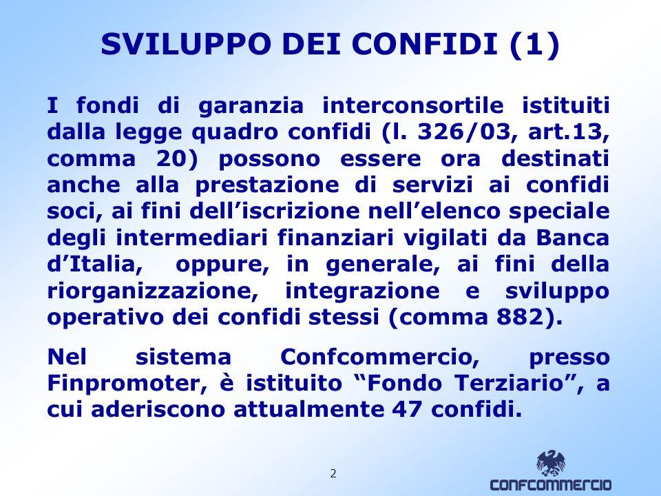 1 INTERVENTI PER LE SOCIETA FINANZIARIE DEL SETTORE TERZIARIO Rifinanziamento dei fondi interconsortili di garanzia in misura pari a 30 milioni di eur