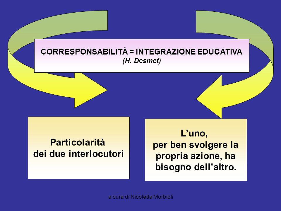 CORRESPONSABILITÀ = INTEGRAZIONE EDUCATIVA (H. Desmet) Particolarità dei due interlocutori Luno, per ben svolgere la propria azione, ha bisogno dellal