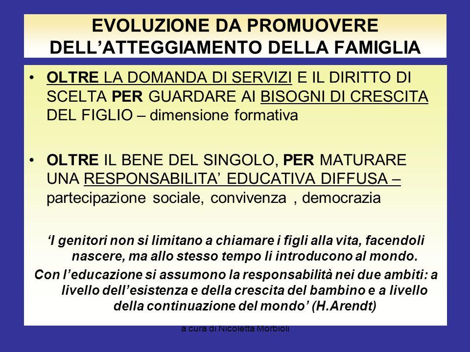 a cura di Nicoletta Morbioli EVOLUZIONE DA PROMUOVERE DELLATTEGGIAMENTO DELLA FAMIGLIA OLTRE LA DOMANDA DI SERVIZI E IL DIRITTO DI SCELTA PER GUARDARE