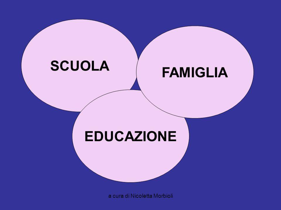 a cura di Nicoletta Morbioli SCUOLA EDUCAZIONE FAMIGLIA