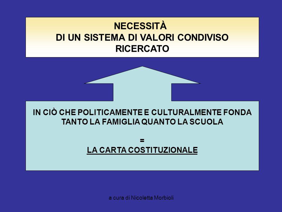 a cura di Nicoletta Morbioli NECESSITÀ DI UN SISTEMA DI VALORI CONDIVISO RICERCATO IN CIÒ CHE POLITICAMENTE E CULTURALMENTE FONDA TANTO LA FAMIGLIA QU