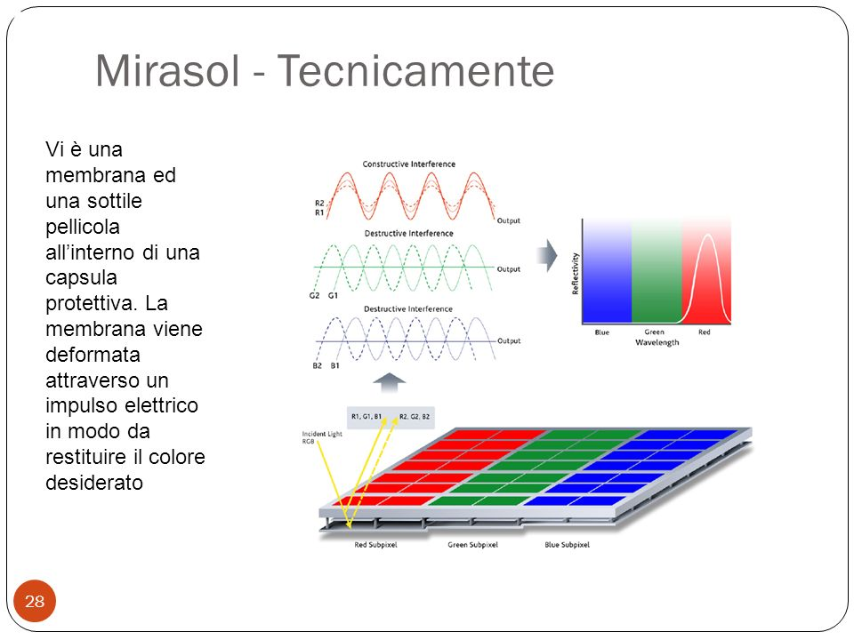 Mirasol - Tecnicamente Annulla le barriere temporali 28 Vi è una membrana ed una sottile pellicola allinterno di una capsula protettiva.
