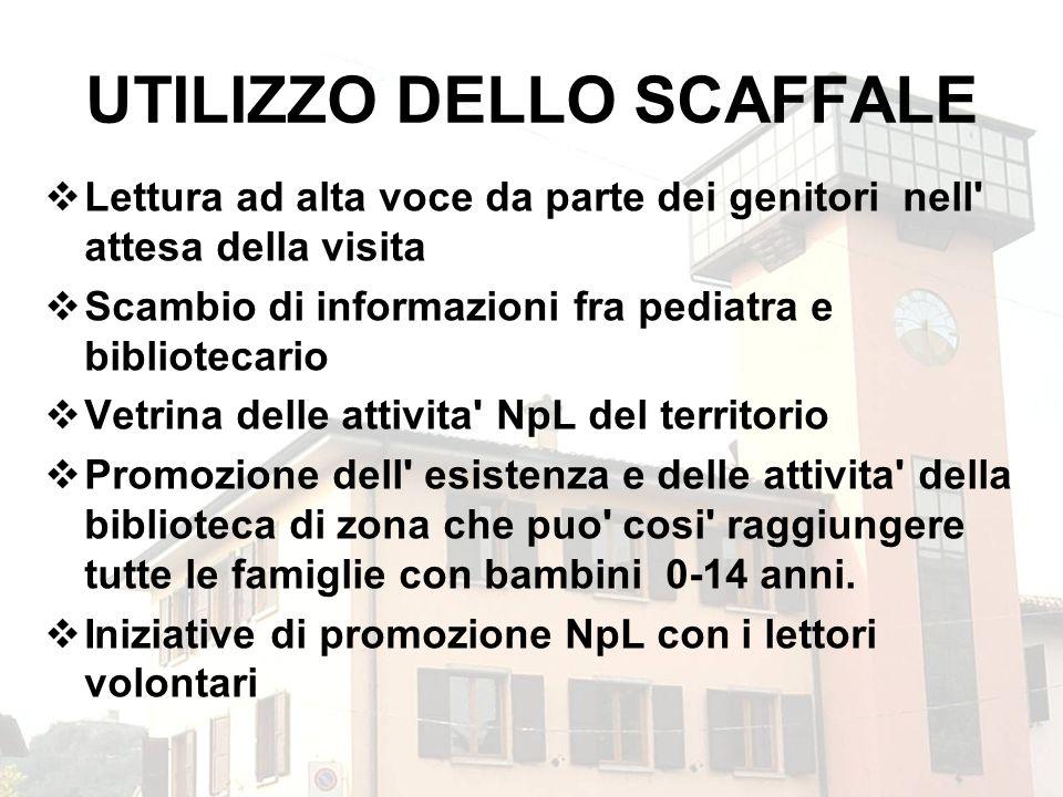 Dati Quattro Castella