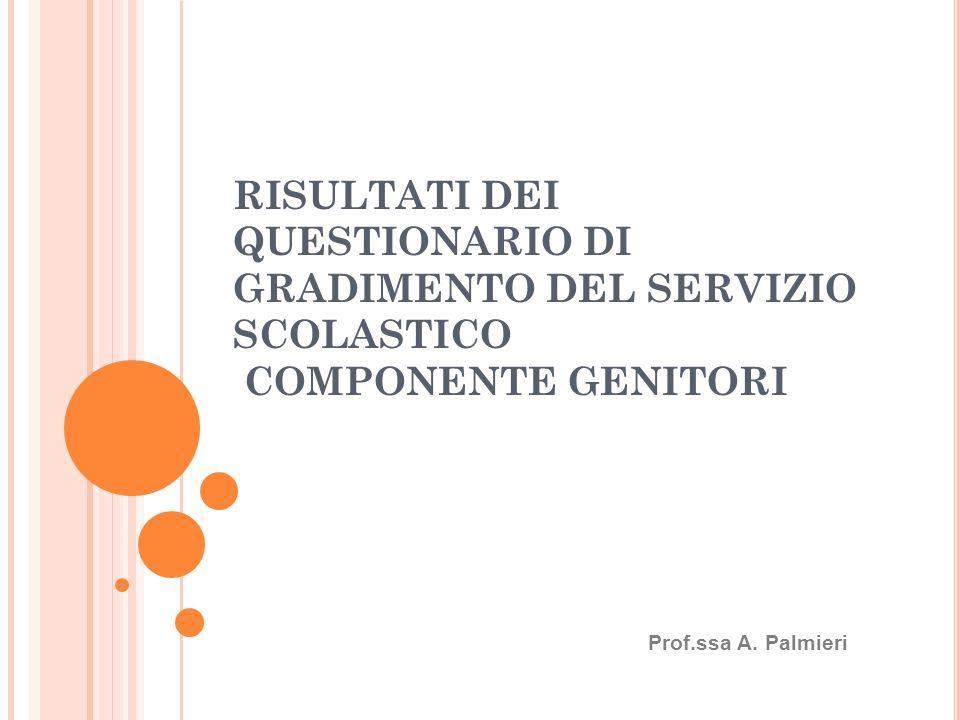 RISULTATI DEI QUESTIONARIO DI GRADIMENTO DEL SERVIZIO SCOLASTICO COMPONENTE GENITORI Prof.ssa A. Palmieri