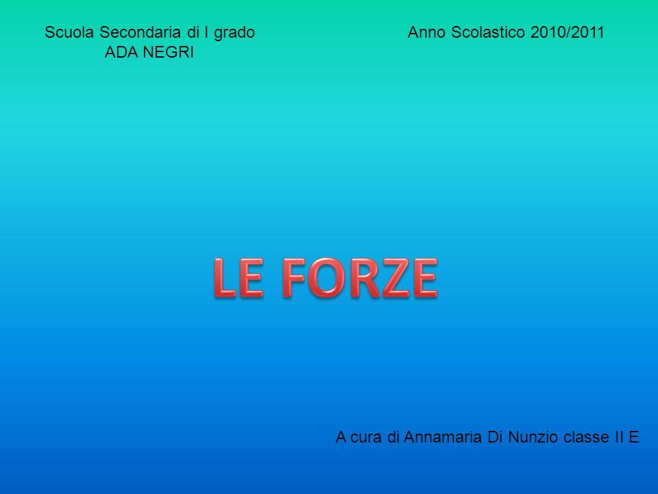 A cura di Annamaria Di Nunzio classe II E Anno Scolastico 2010/2011Scuola Secondaria di I grado ADA NEGRI
