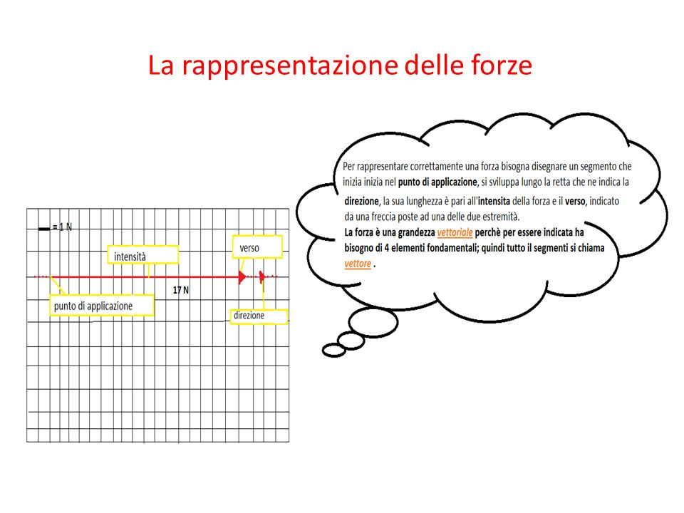 Anna Maria Di Nunzio Classe II corso E