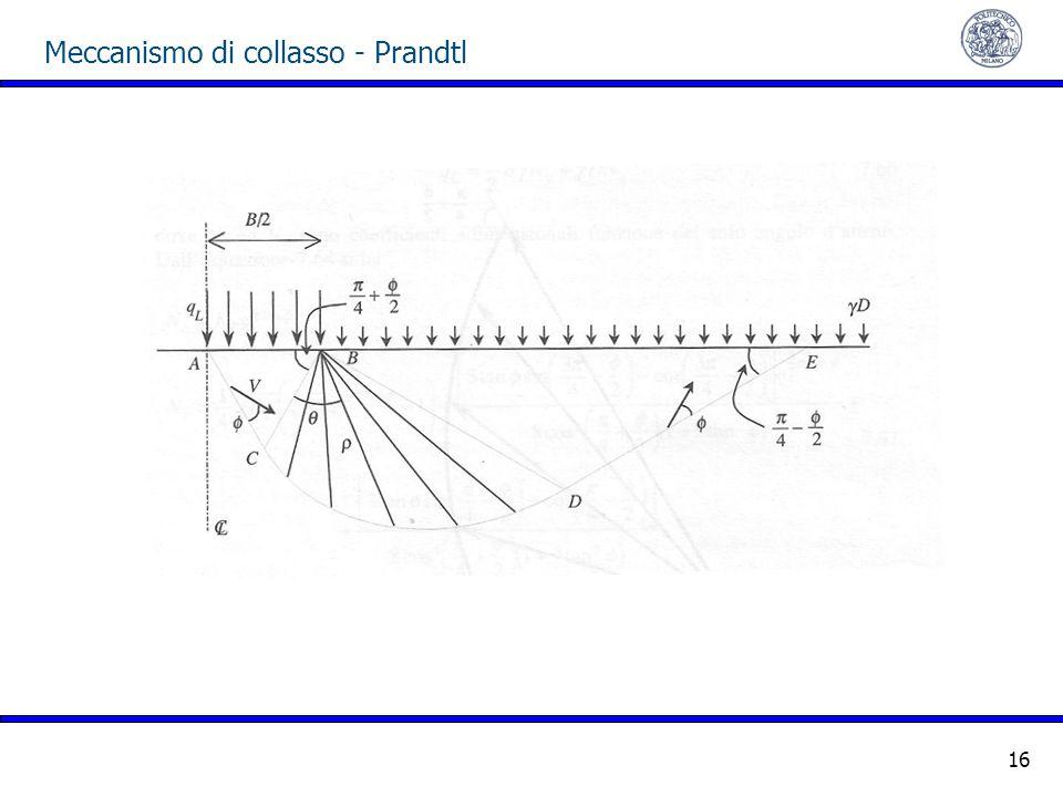Meccanismo di collasso - Prandtl 16