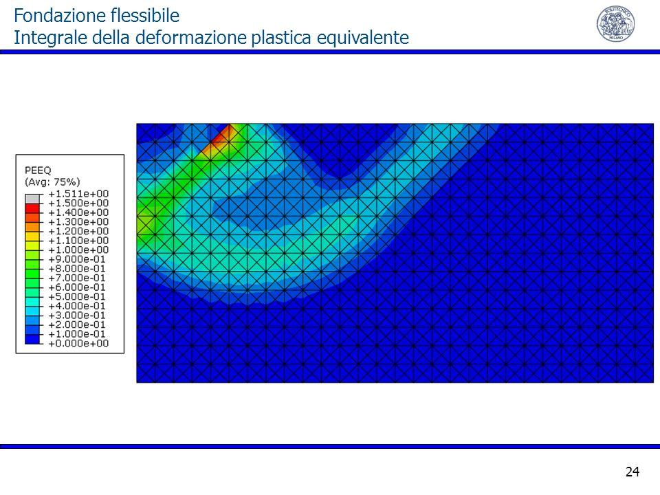 Fondazione flessibile Integrale della deformazione plastica equivalente 24